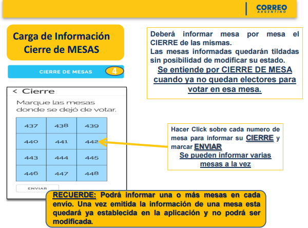 Instructivo de Correo Argentino