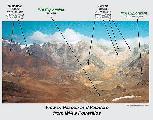Amparos inversamente proporcionales a la masa glaciar