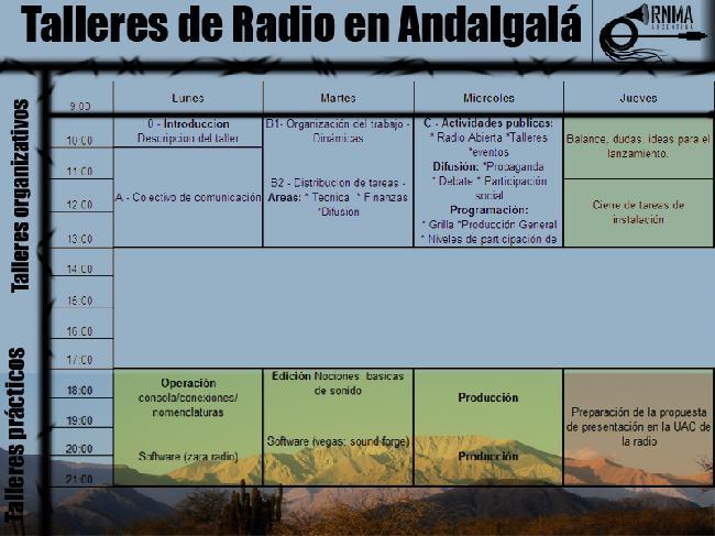 tallere de radio en ...