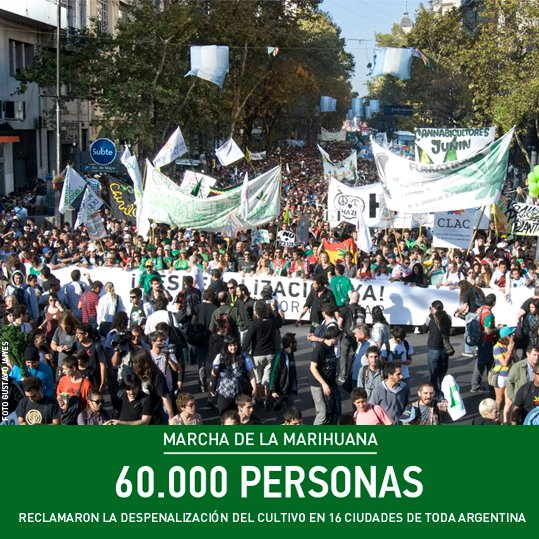 60 mil personas marc...