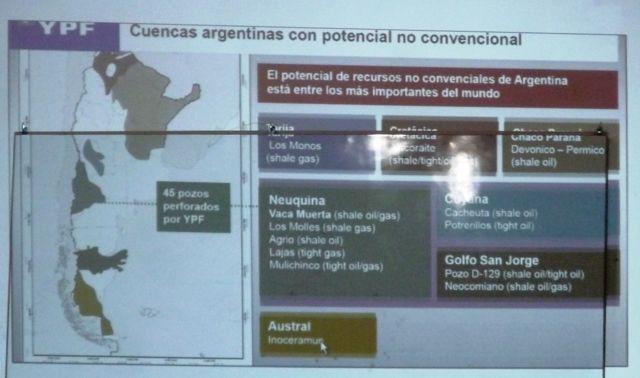 Cuencas argentinas c...