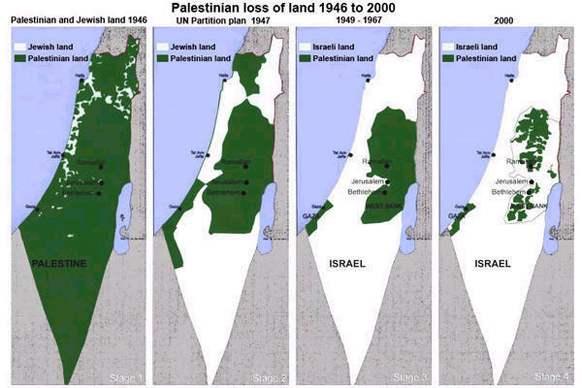 �Qu� son el sionismo...