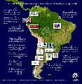 Informe sobre conflictos ambientales en Am�rica del Sur