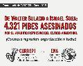 De Walter Bulacio a Ismael Sosa: 4.321 pibes asesinados el aparato represivo del estado