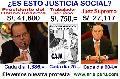 Perú: Cual oposición?