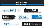 El nuevo Código Civil y Comercial según María del Carmen Verdú