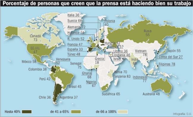 La prensa argentina ...