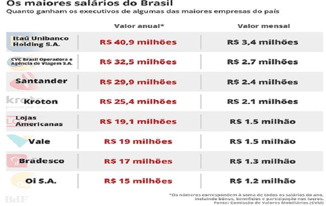 Foto: Brasil de Fato...